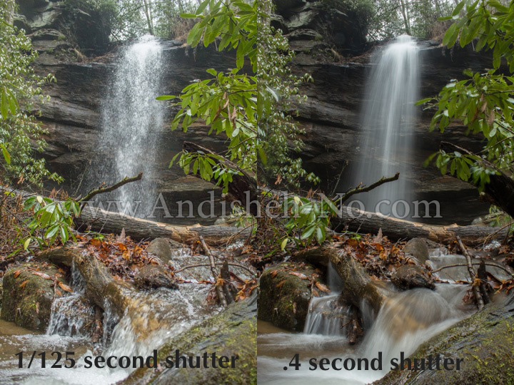 The relationship between shutter speed, aperture