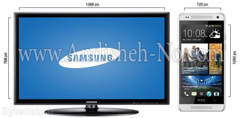 3 High%20Definition - تفاوت Full HD و HD در چیست و مفهمون آنها