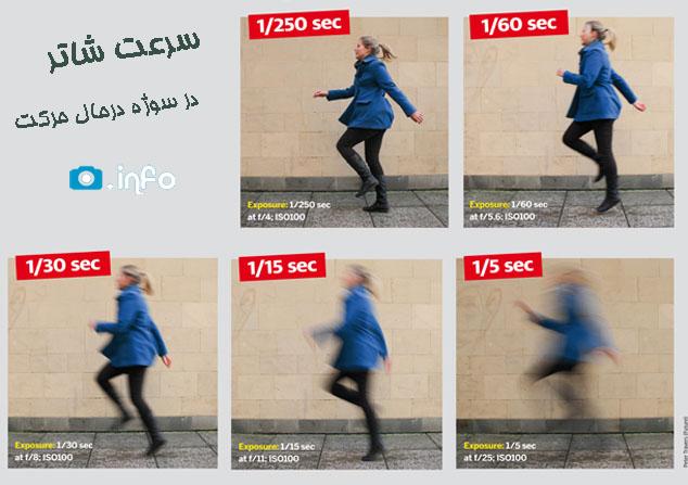 Photography cheat sheet shutter speed tips - سرعت شاتر در دوربین چیست و کاربرد آن