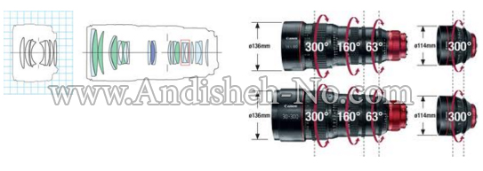 2Fixed%20lens%20used%20in%20photography - لنز فیکس چیست