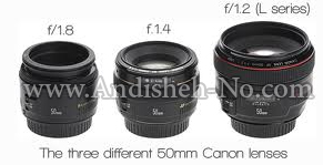 4How%20the%20fixed%20lens%20in%20photography - لنز فیکس چیست