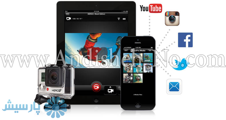 GoPro camera image resolution in video