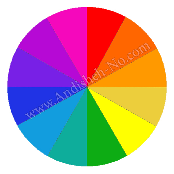 16 - توان رنگ در عکاسی چیست