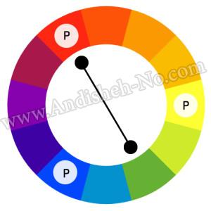 8 - توان رنگ در عکاسی چیست
